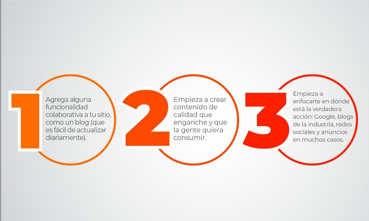 Estructurando-marketing-digital-y-ventas-es-tu-pagina-web-un-centro-de-atraccion-2